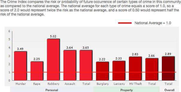 edgebrook crime